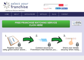 selectyourfranchise.com
