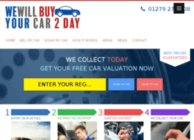 sellyourcar2day.com