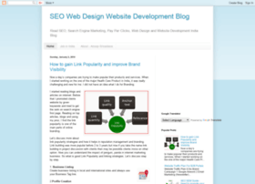seo-webdesignindia.blogspot.in