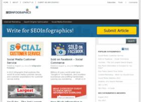 seoinfographics.org