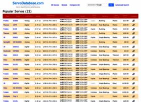 servodatabase.com