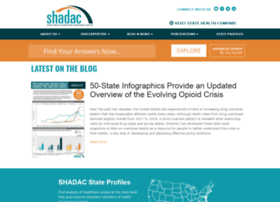 shadac.org