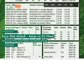 shamrockrovers.ie