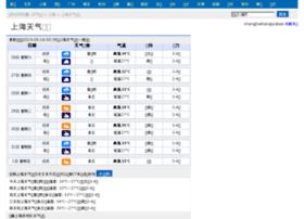 shanghai.tianqiyubao7.com