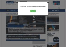 sharebox.co.za