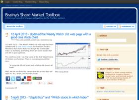 sharemarkettoolbox.blog.com