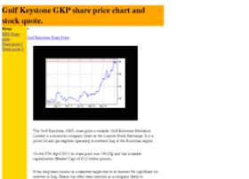 sharepricestockquote.com