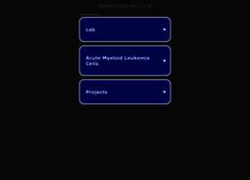 sharpweblabs.com