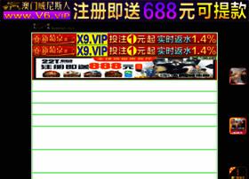 shichangzhi.com
