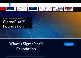 sigmaplot.com