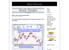 silver-prices.net