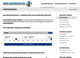 sim-karten-welt.de