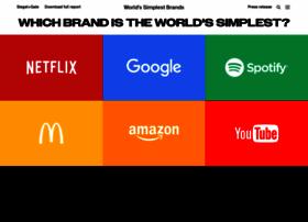 simplicityindex.com