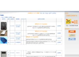 sino-card.com