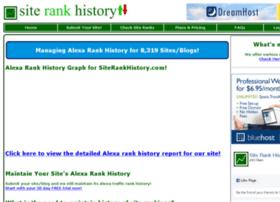 siterankhistory.com