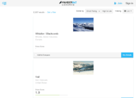 ski-resorts.findthebest.com