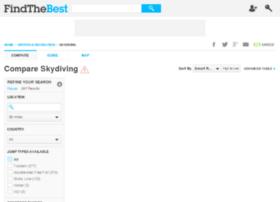 skydiving.findthebest.com
