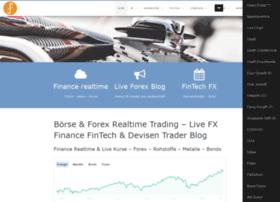 smartestfinance.com
