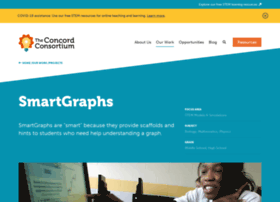 smartgraphs.concord.org