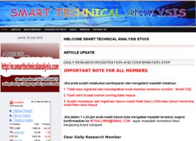 smarttechnicalanalysis.com