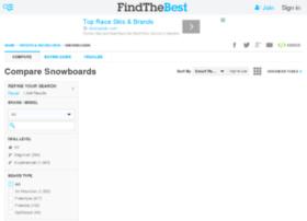 snowboard.findthebest.com