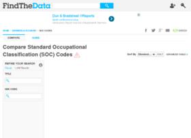 soc-codes.findthedata.org