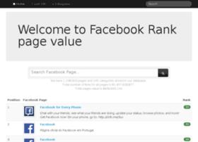 socialrankgate.com