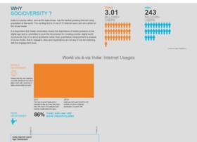 socioversity.careers360.com