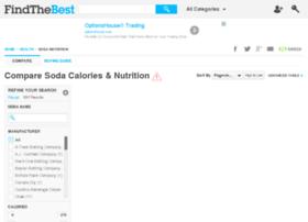 sodas.findthebest.com