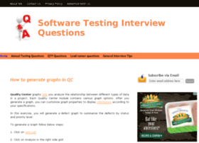 software-testinginterviewquestions.com