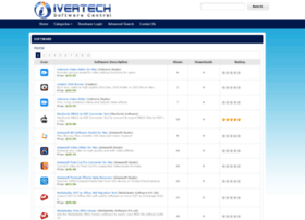 software.ivertech.com