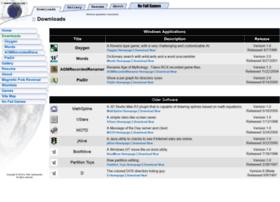 software.magneticpole.com