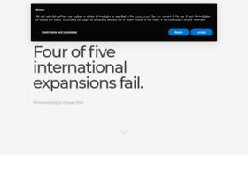 softwarei18n.com