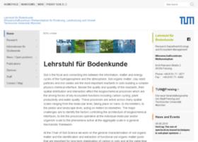 soil-science.com