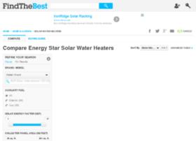 solar-water-heaters.findthebest.com
