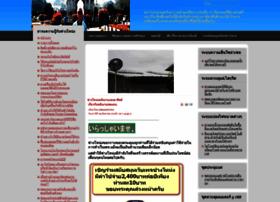 solarwato.com