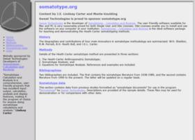 somatotype.org