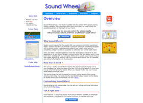 soundwheel.com