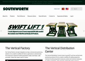 southworthproducts.com