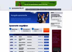 spaarrente.nl