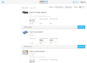ssds.findthebest.com