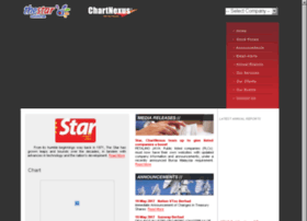 star.chartnexus.com