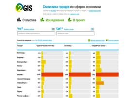stat.2gis.ru