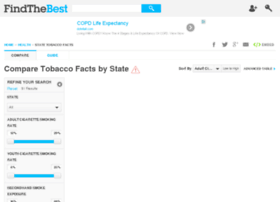 state-tobacco-facts.findthedata.org