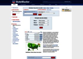 statemaster.com