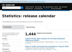 statistics.gov.uk