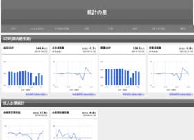 statisticsi.com