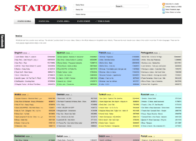 statoz.com
