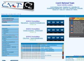 stats.czechnationalteam.cz