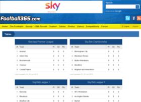 stats.football365.co.uk